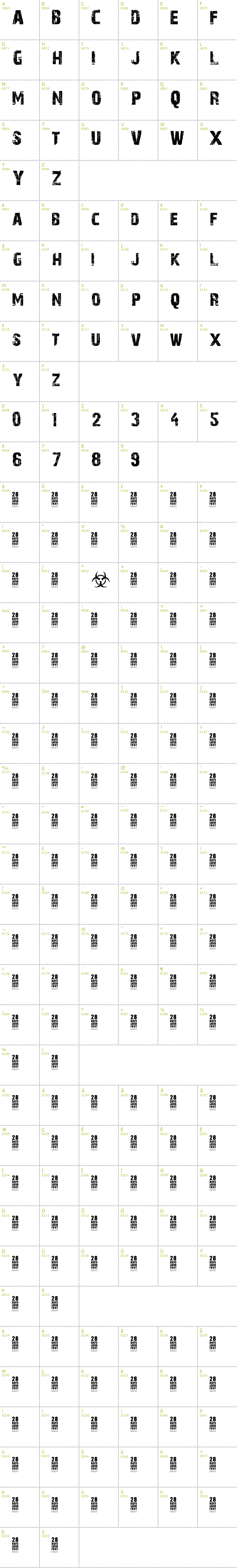 Full CharMap: 28 Days Later font