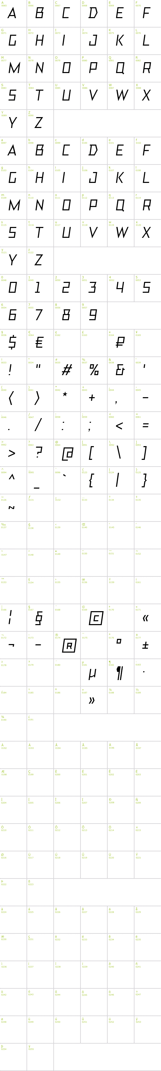 Full CharMap: TT Bricks font