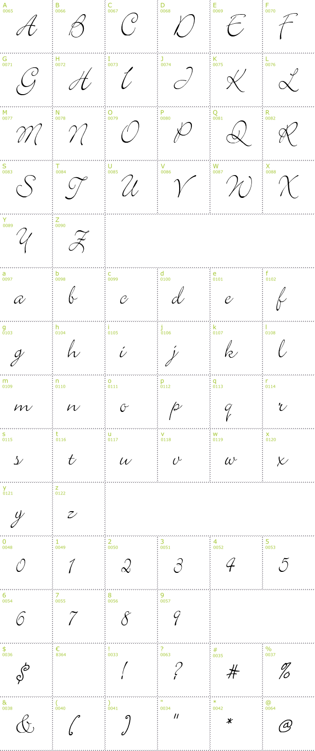 Character Mini-Map: Elegant font
