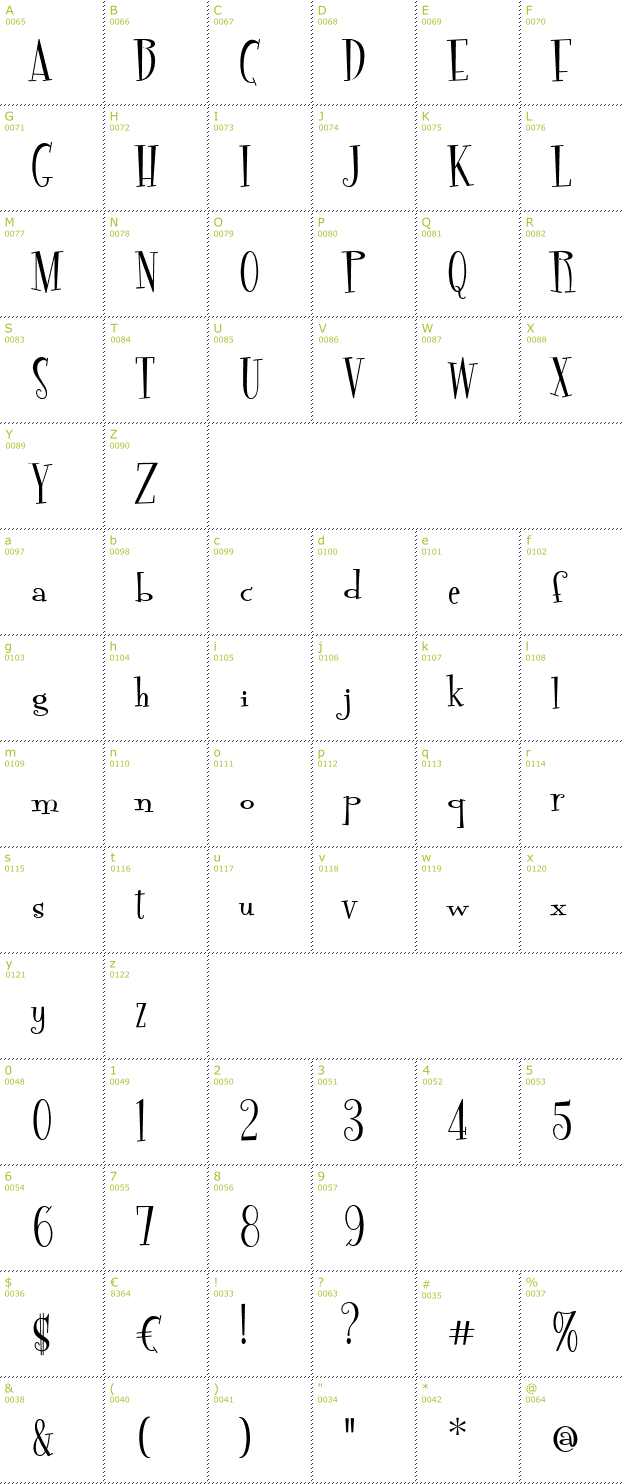 Character Mini-Map: Fontdinerdotcom font