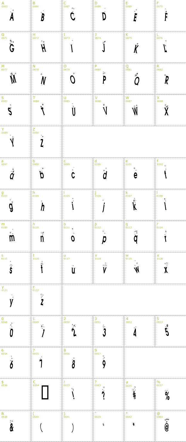 Character Mini-Map: Hooked on a Booze font
