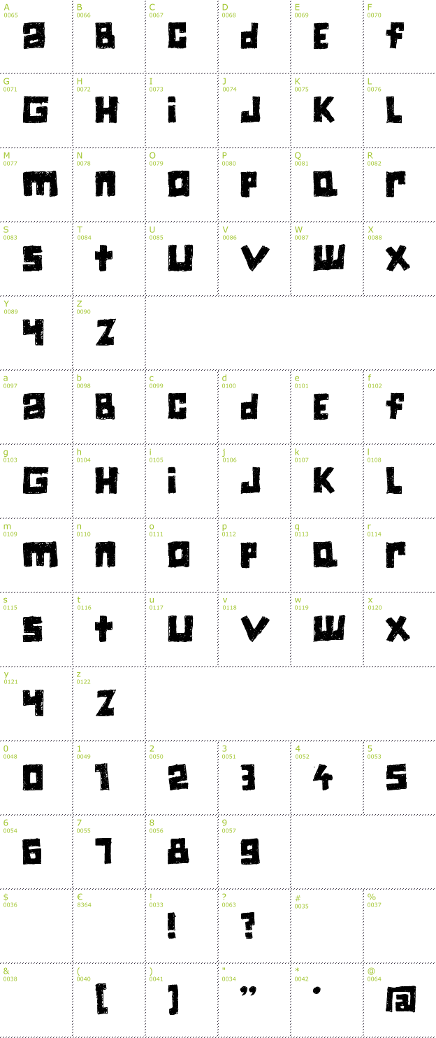Character Mini-Map: Jiczyn font