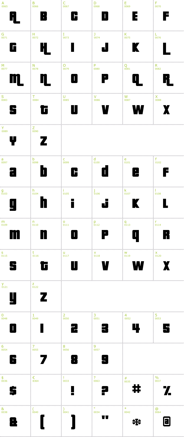 Character Mini-Map: Pricedown font