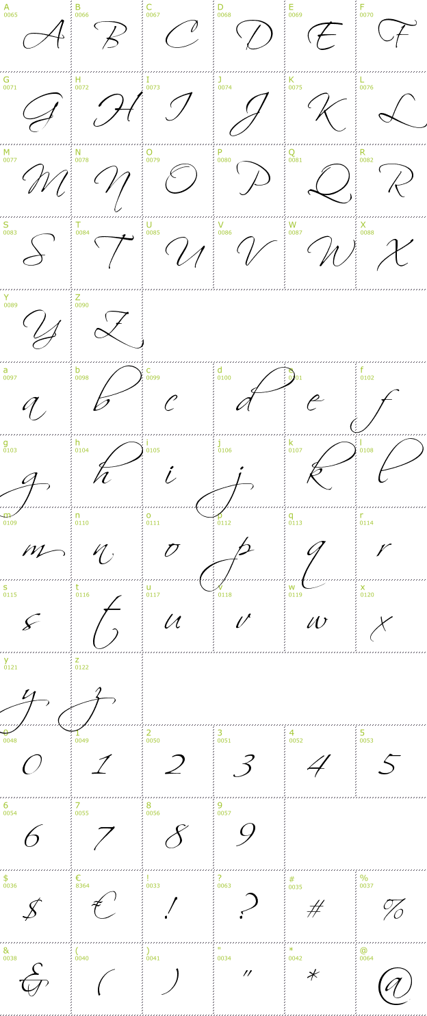 Character Mini-Map: Scriptina font