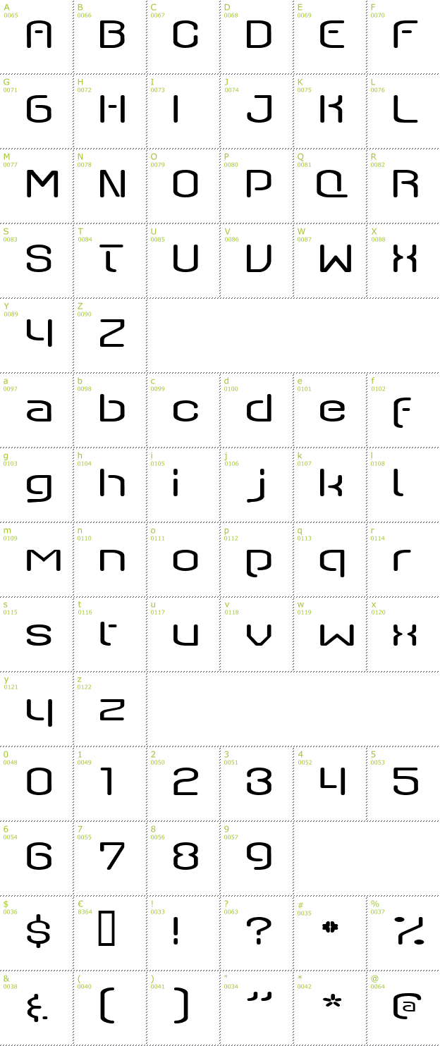 Character Mini-Map: QSwitch Ax font