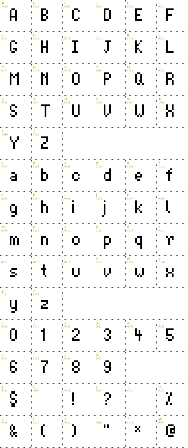 Character Mini-Map: AdvoCut font