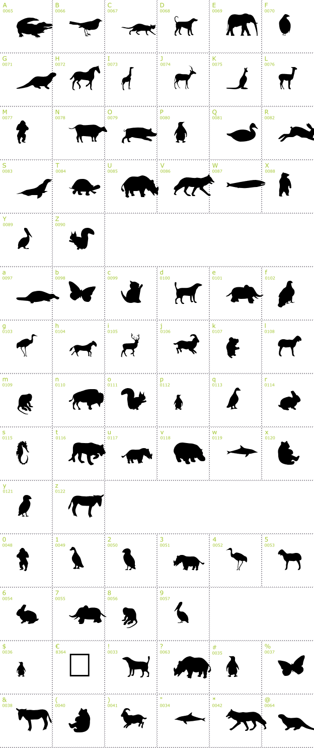 Character Mini-Map: Animals font