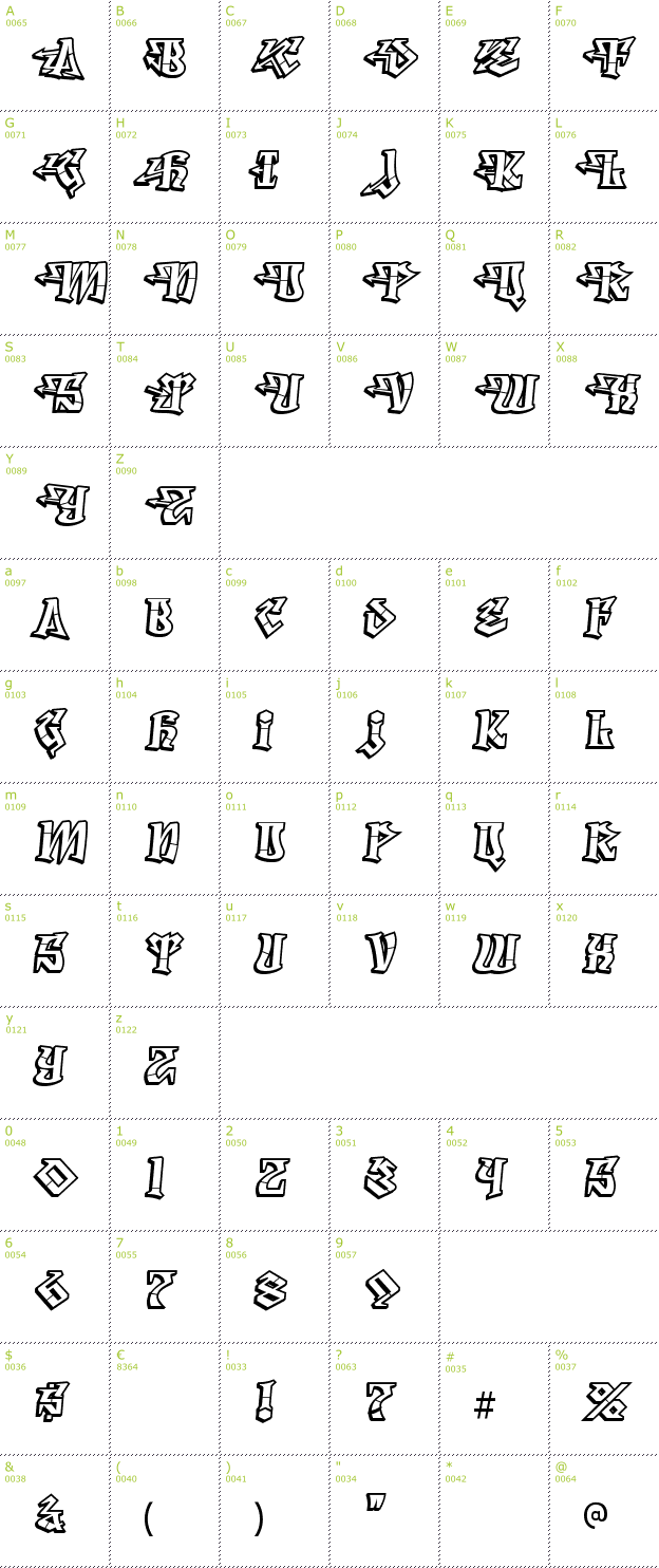 Character Mini-Map: Degrassi font