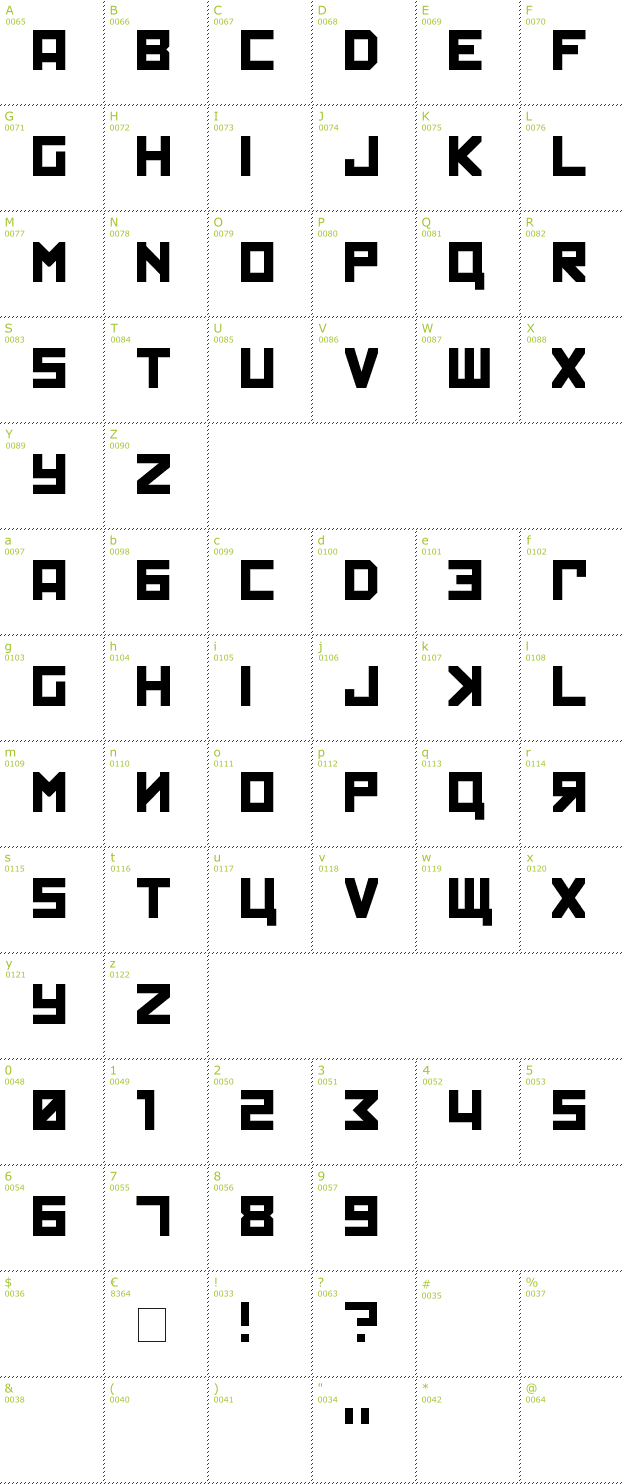 Character Mini-Map: Kremlin font
