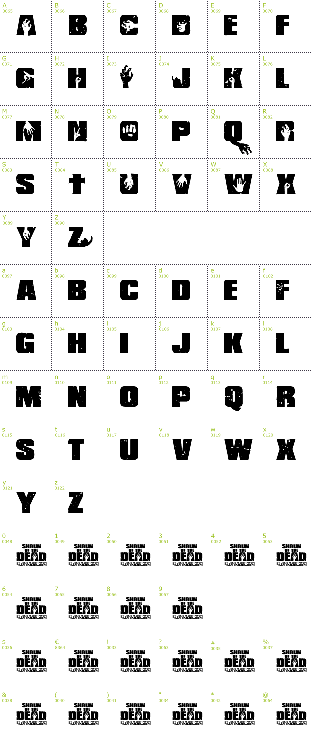 Character Mini-Map: Shaun of the Dead font