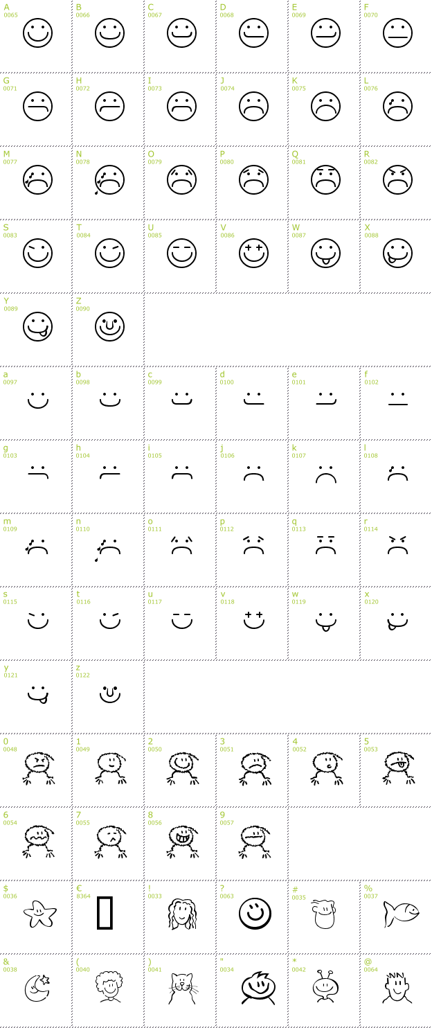 Character Mini-Map: Smileyface font