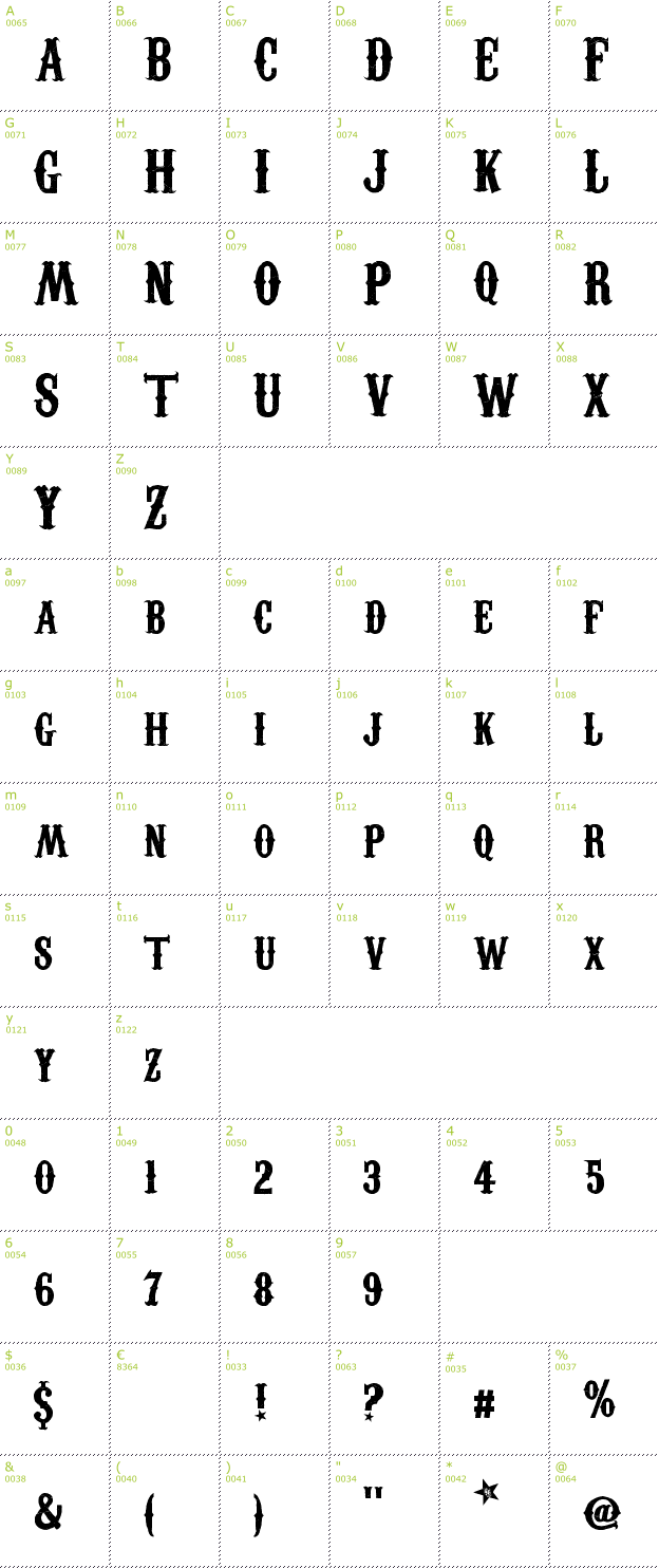 Character Mini-Map: Carnivalee Freakshow font