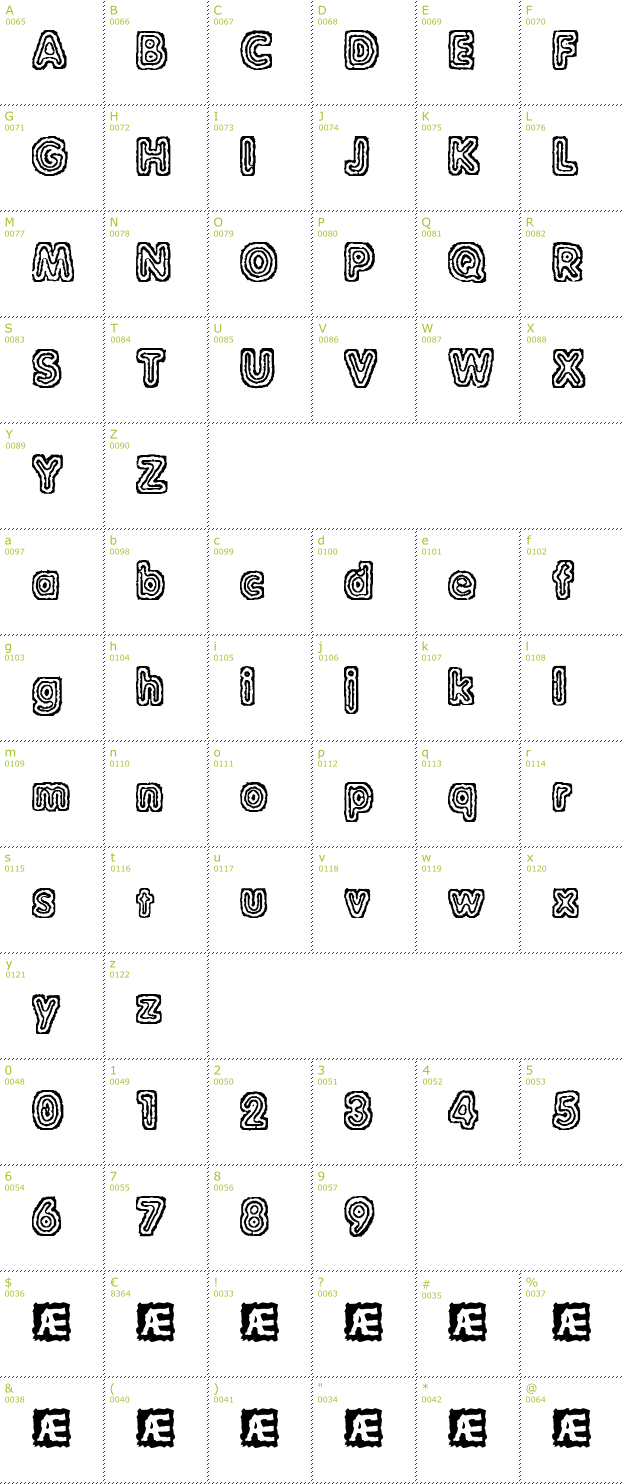 Character Mini-Map: Raydiate font