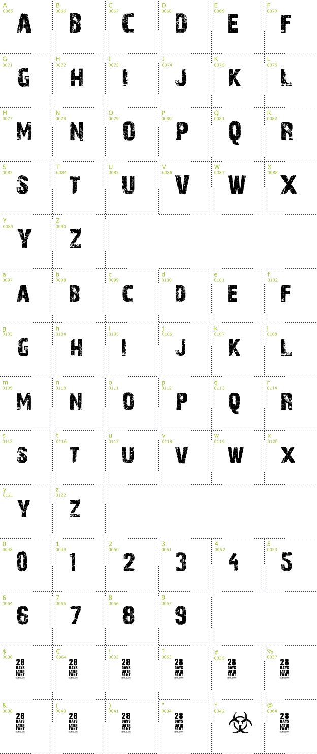 Character Mini-Map: 28 Days Later font