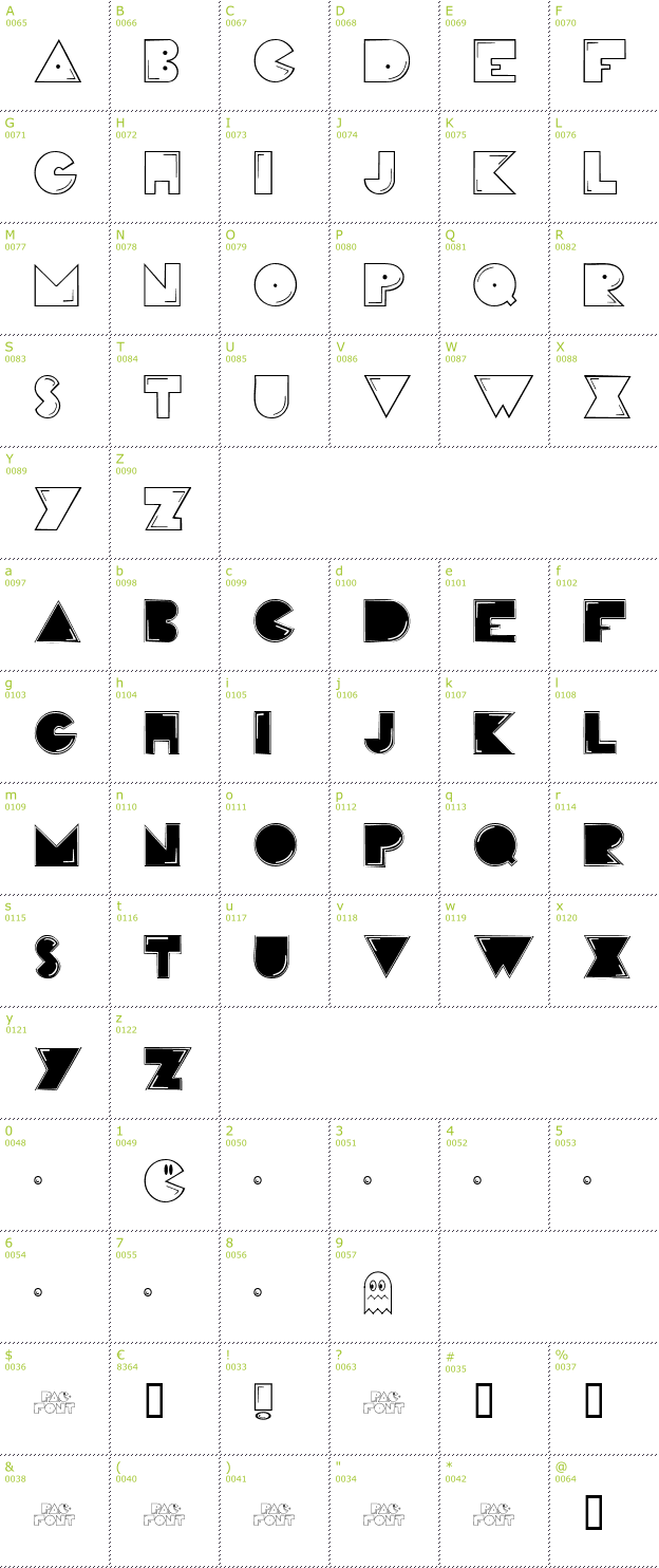 Character Mini-Map: Pacman font