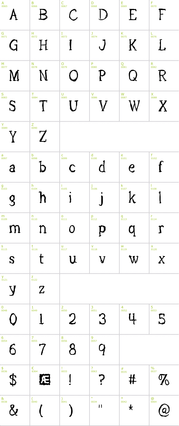 Character Mini-Map: Lights Out BRK font
