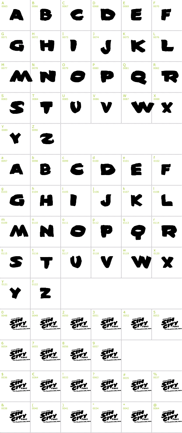 Character Mini-Map: Sin City font