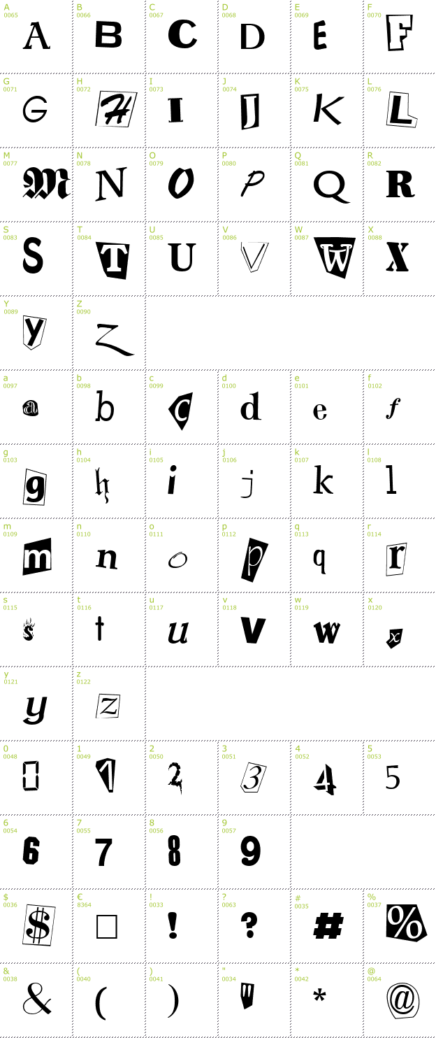 Character Mini-Map: RansomNote font