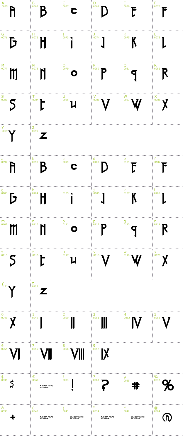 Character Mini-Map: Red Right Hand font