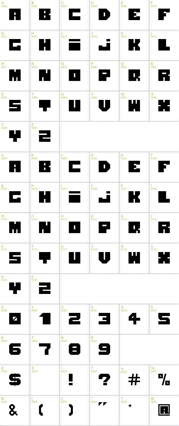Character Mini-Map: Blokhed font