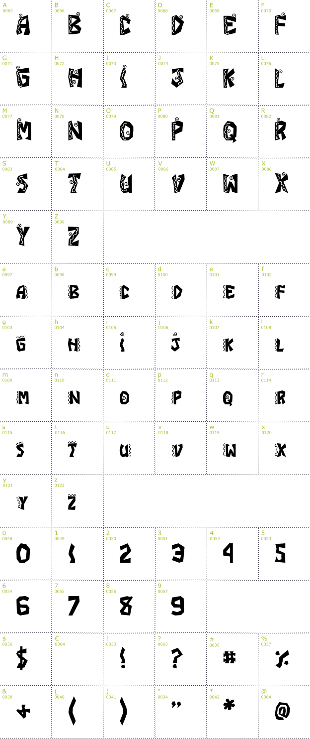 Character Mini-Map: JI Chimichanga font