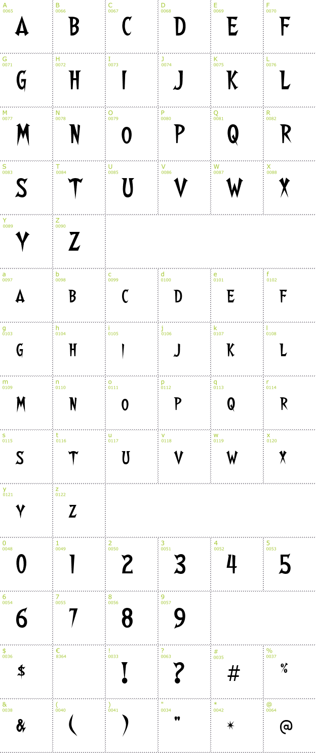 Character Mini-Map: Walshes font