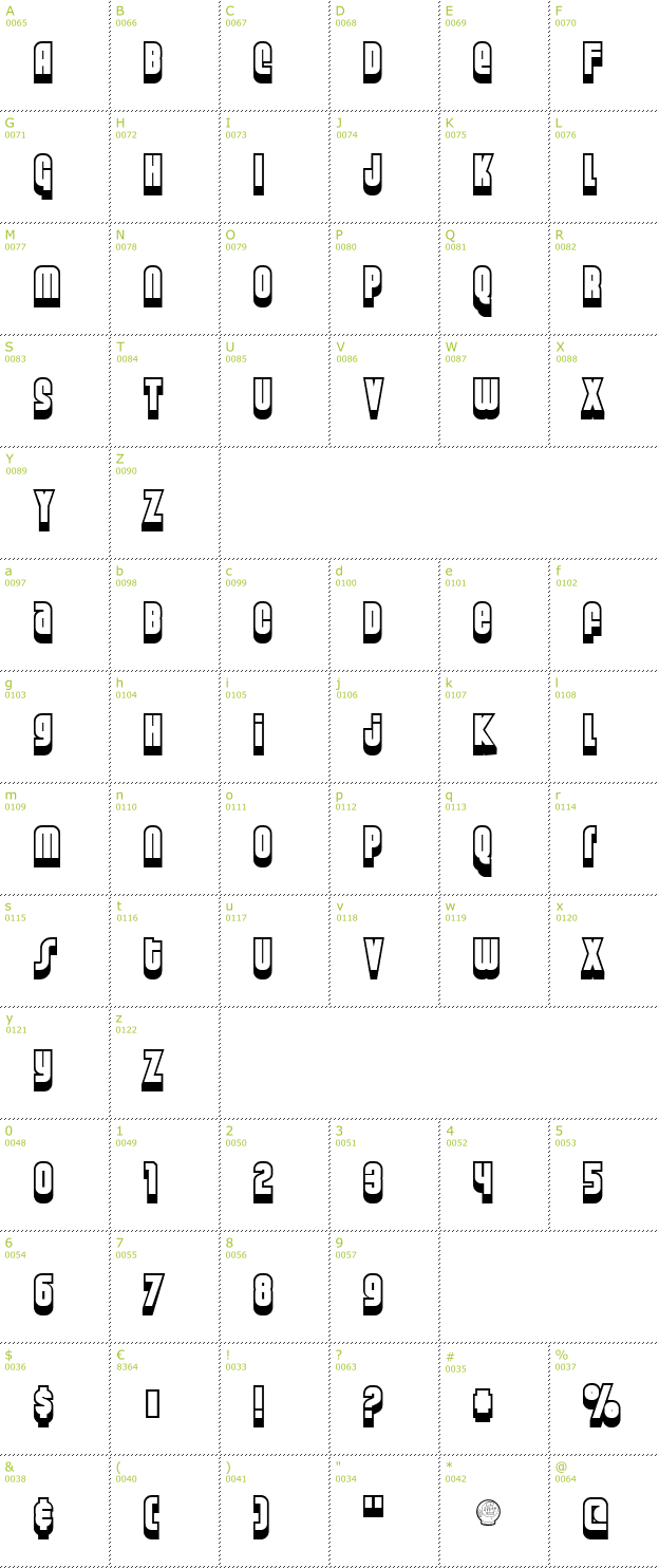 Character Mini-Map: Weltron font