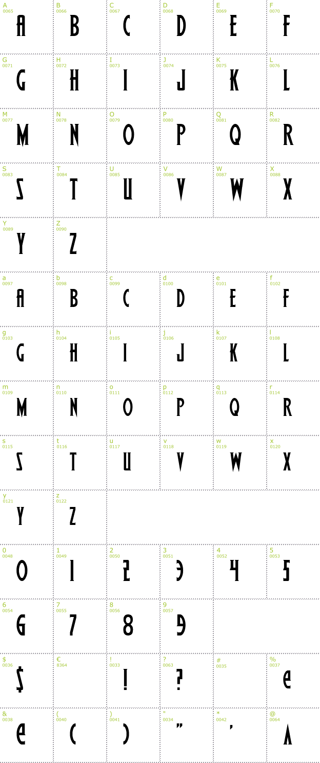 Character Mini-Map: Wolverine font