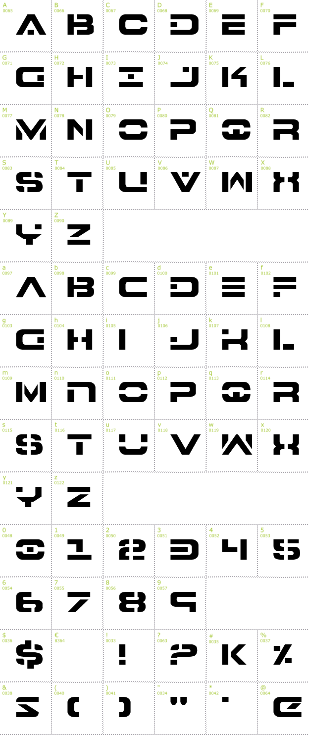 Character Mini-Map: 7th Service font