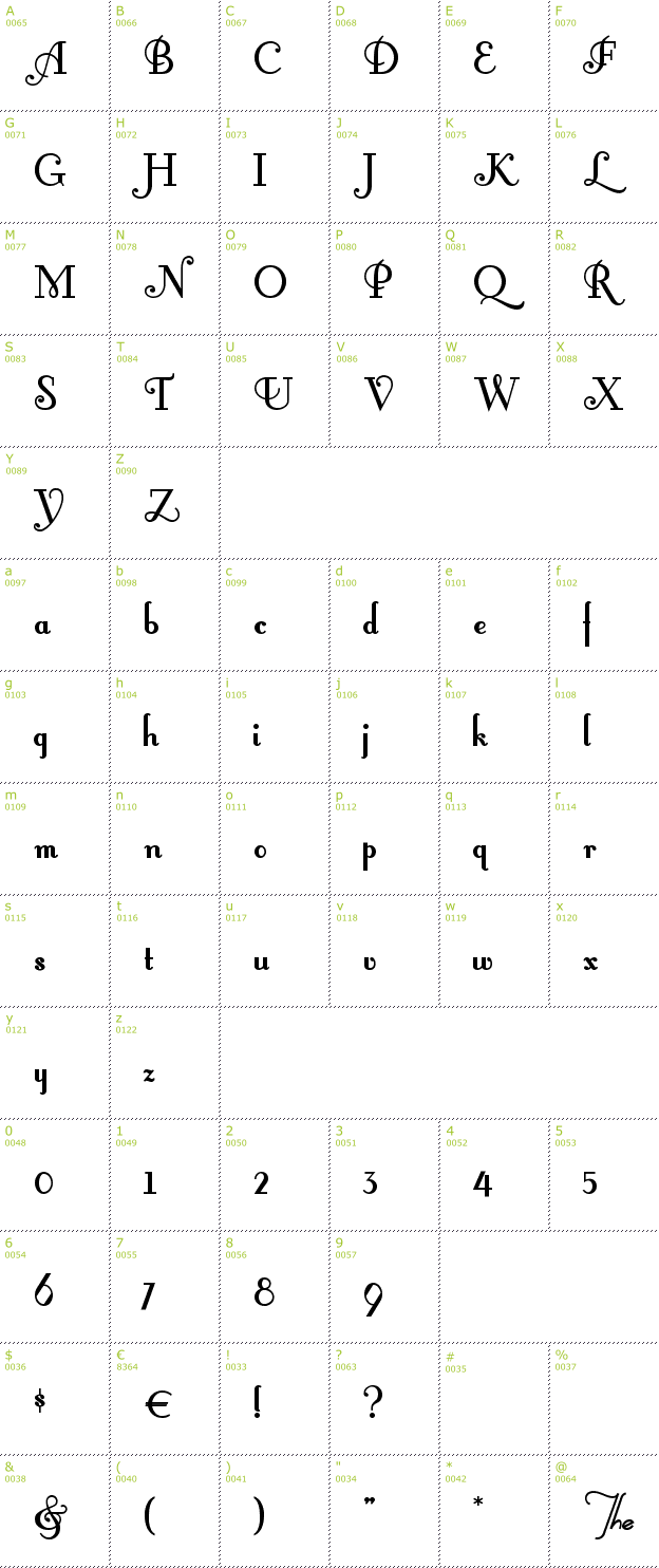 Character Mini-Map: Fontleroy Brown font