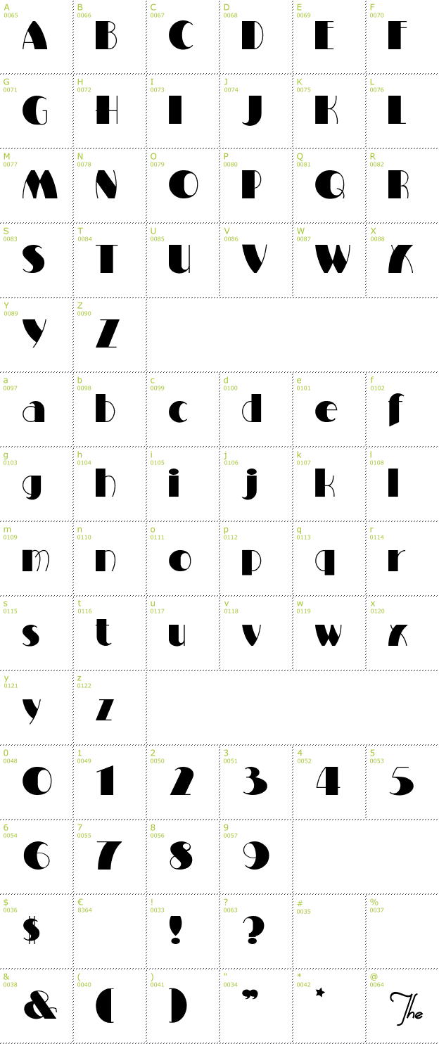 Character Mini-Map: Milton Burlesque font