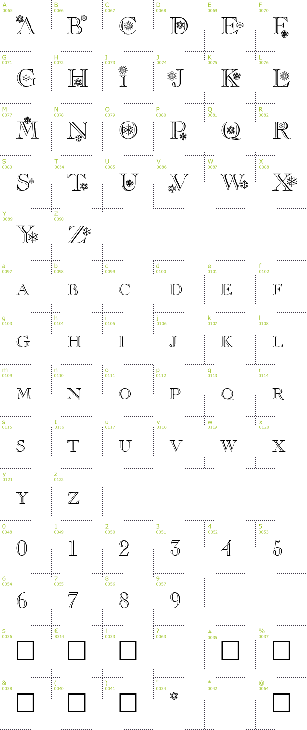 Character Mini-Map: Christmas font