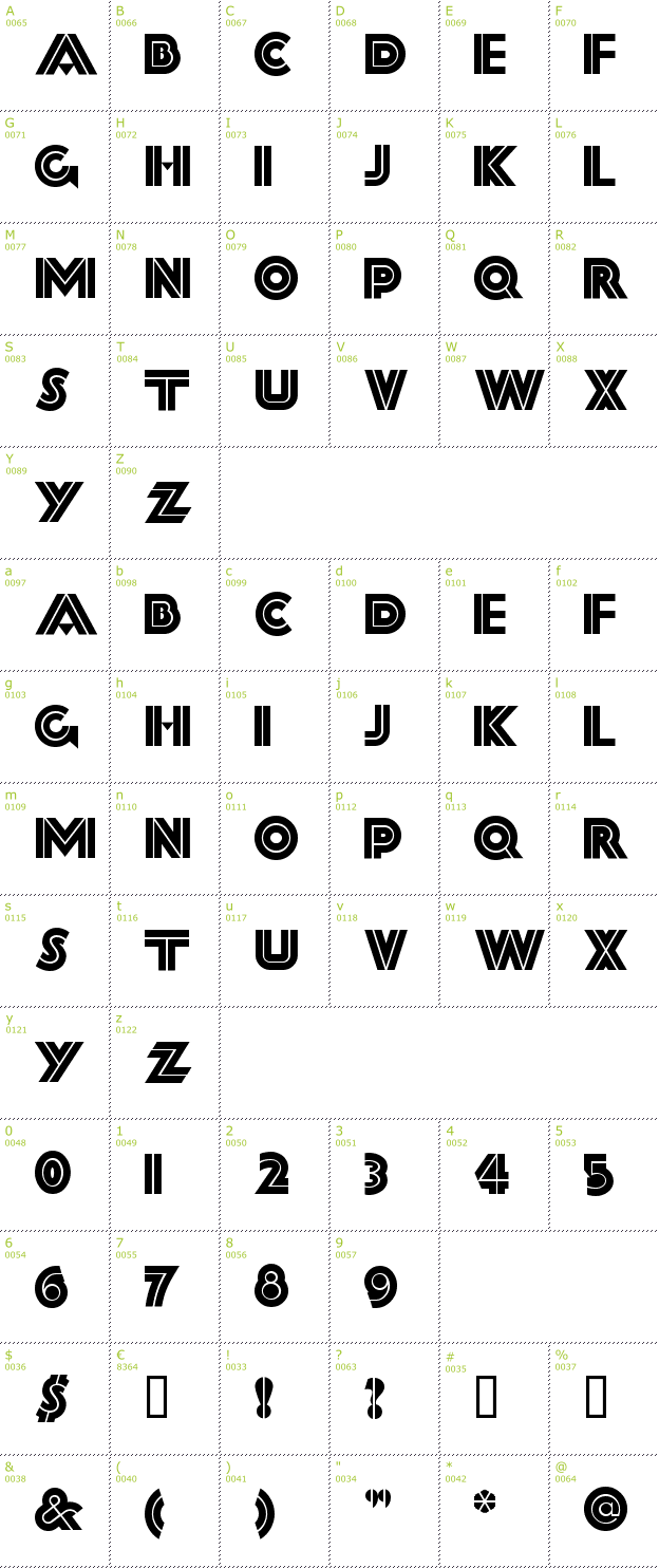 Character Mini-Map: Forty Second Stree tHB font