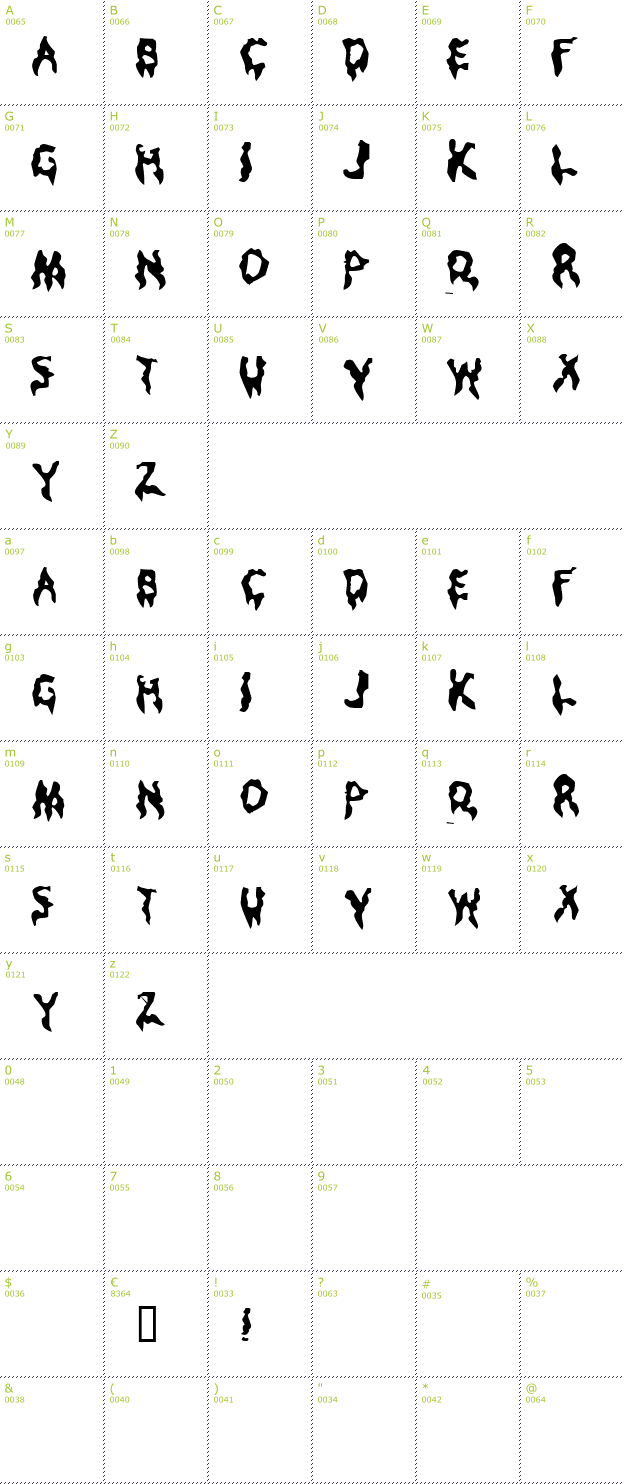 Character Mini-Map: Droopy Poopy font