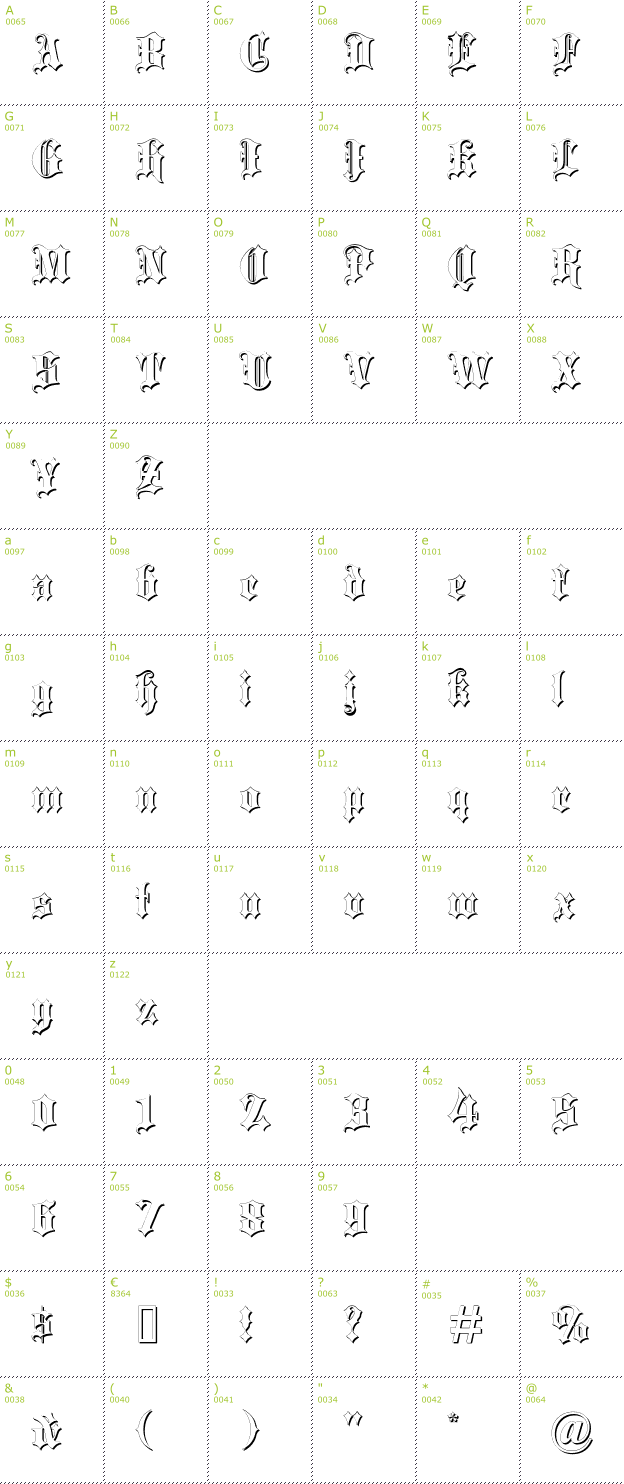 Character Mini-Map: Blackletter Shadow font