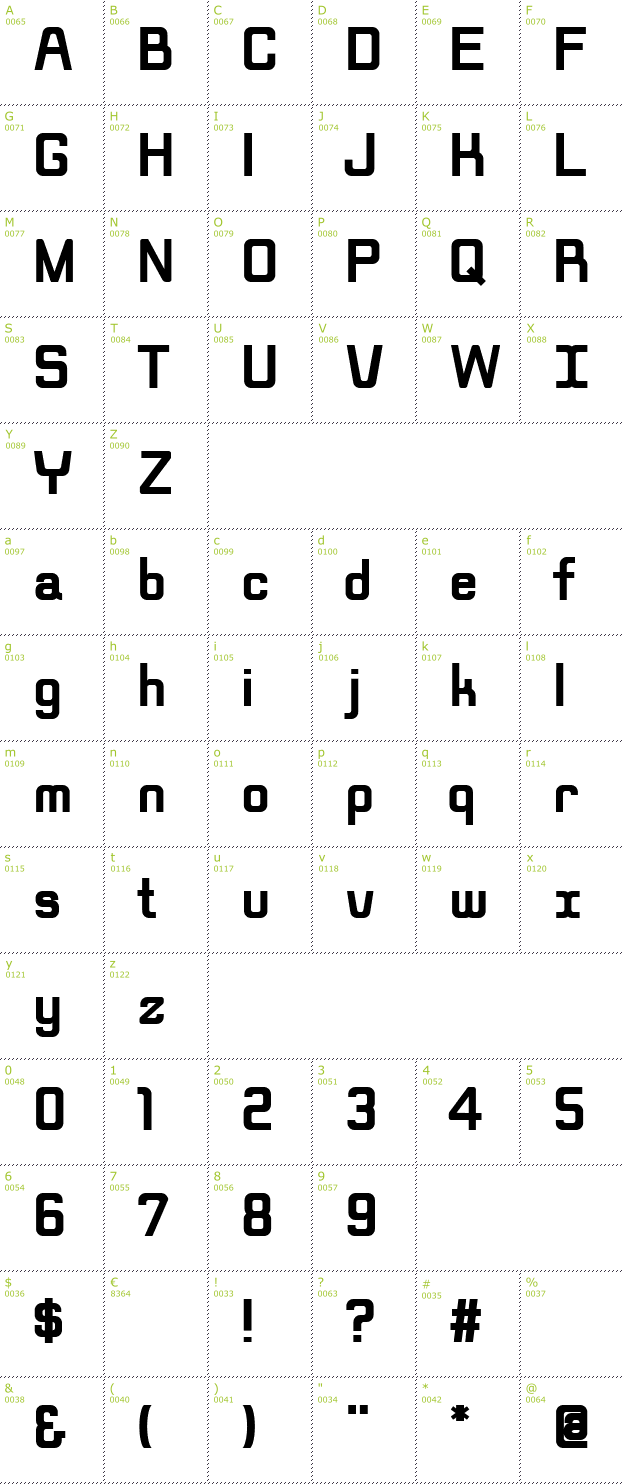 Character Mini-Map: Rippen Bold font