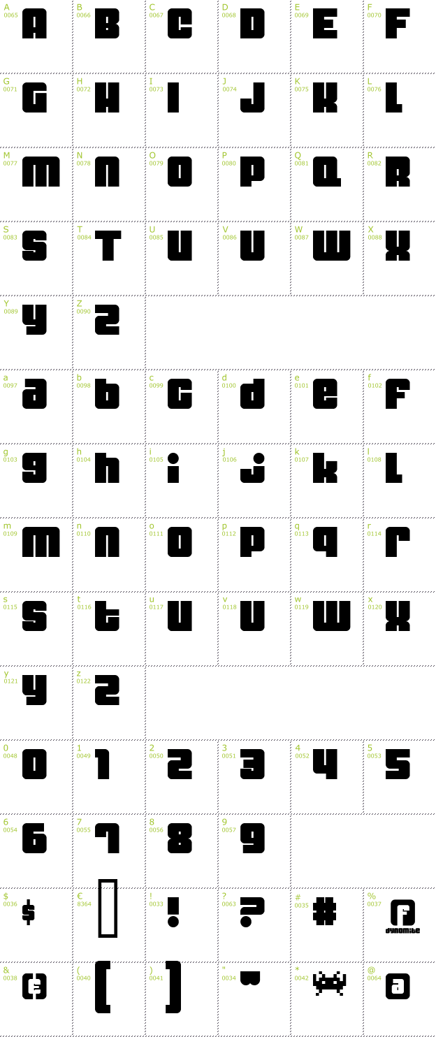 Character Mini-Map: Dynomite font