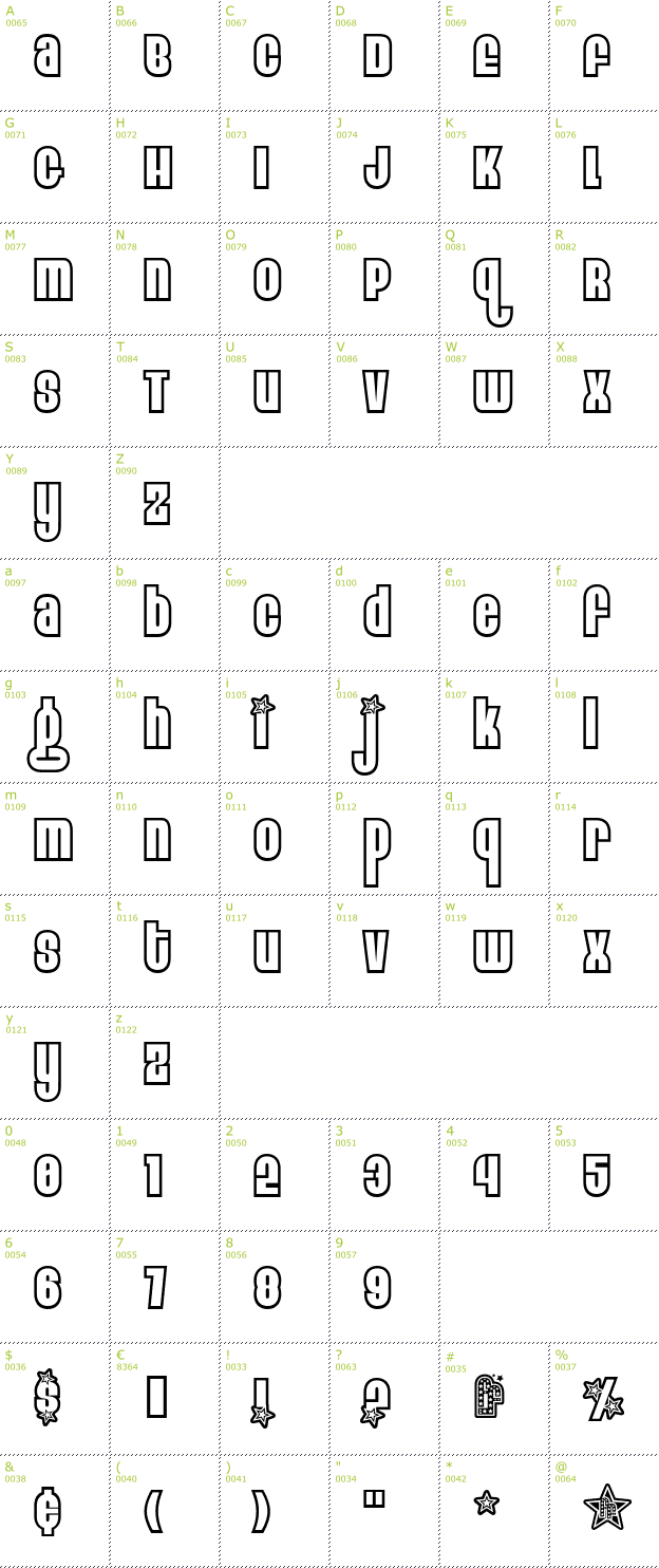 Character Mini-Map: Eight Track program 3 font
