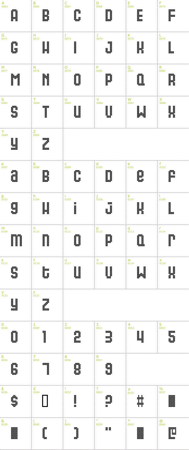 Character Mini-Map: Gas font