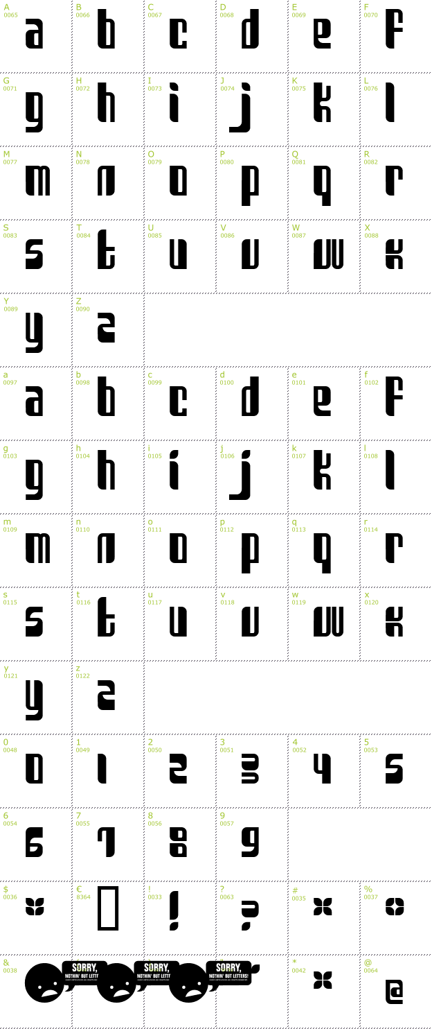 Character Mini-Map: Sanka font