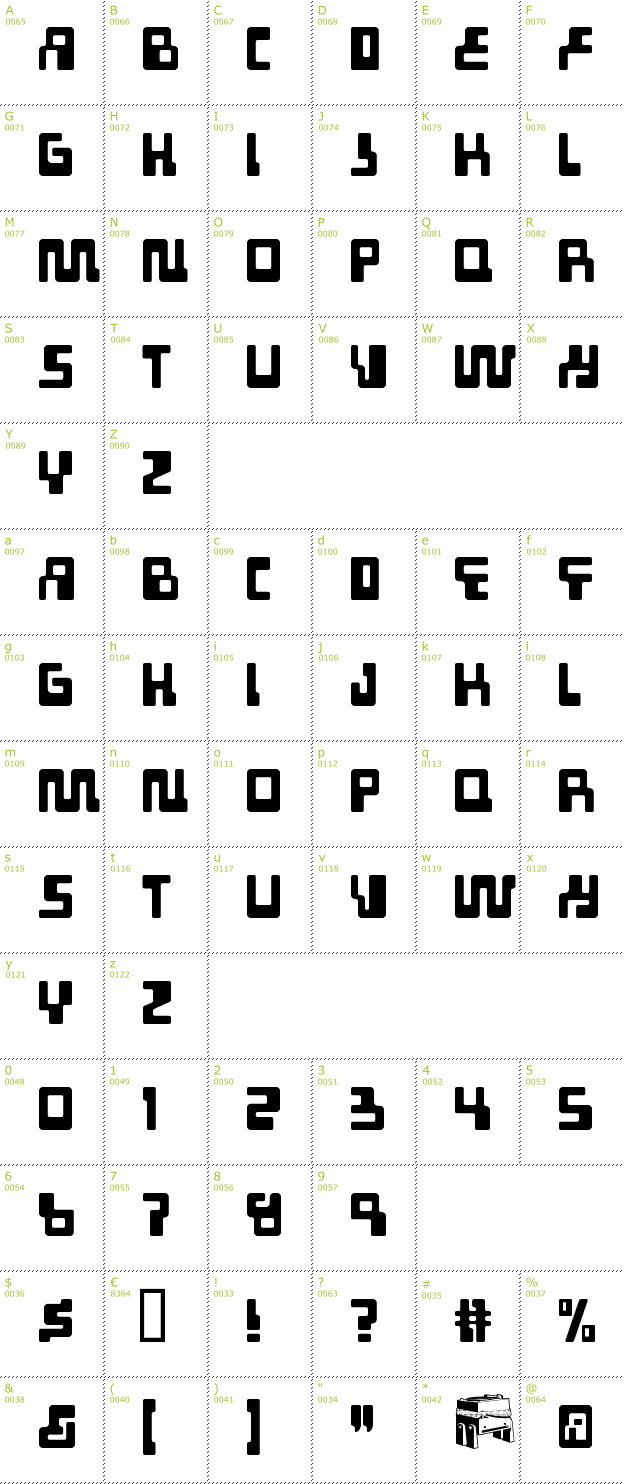 Character Mini-Map: Tabletron font