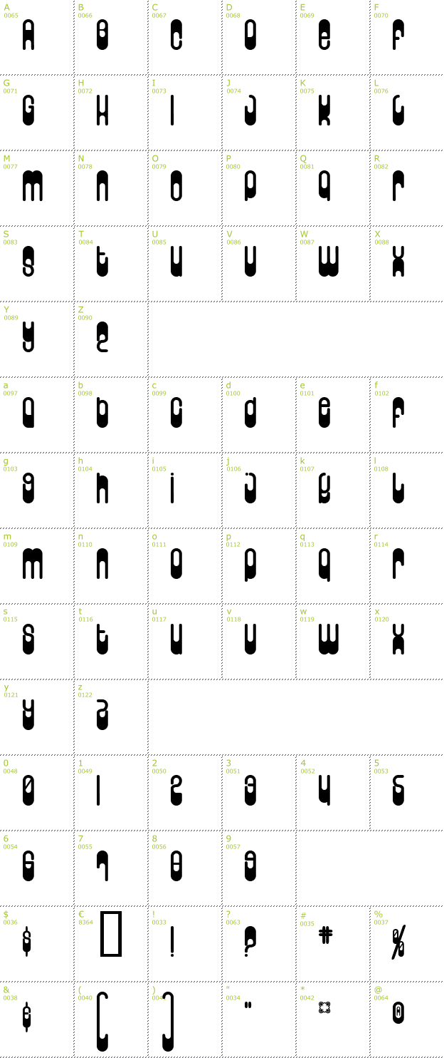 Character Mini-Map: Wunderland font
