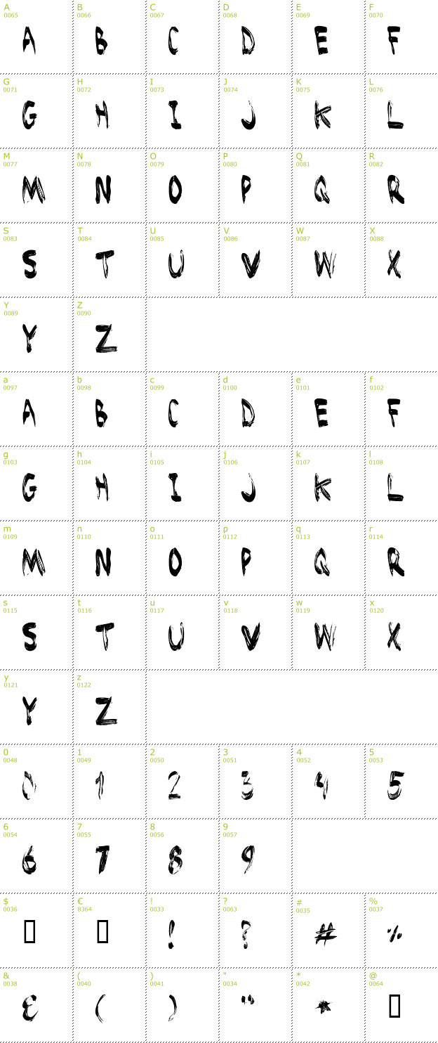 Character Mini-Map: Brushed font