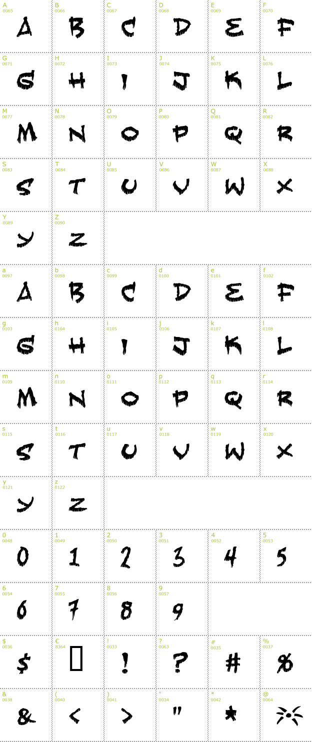 Character Mini-Map: Fearless font