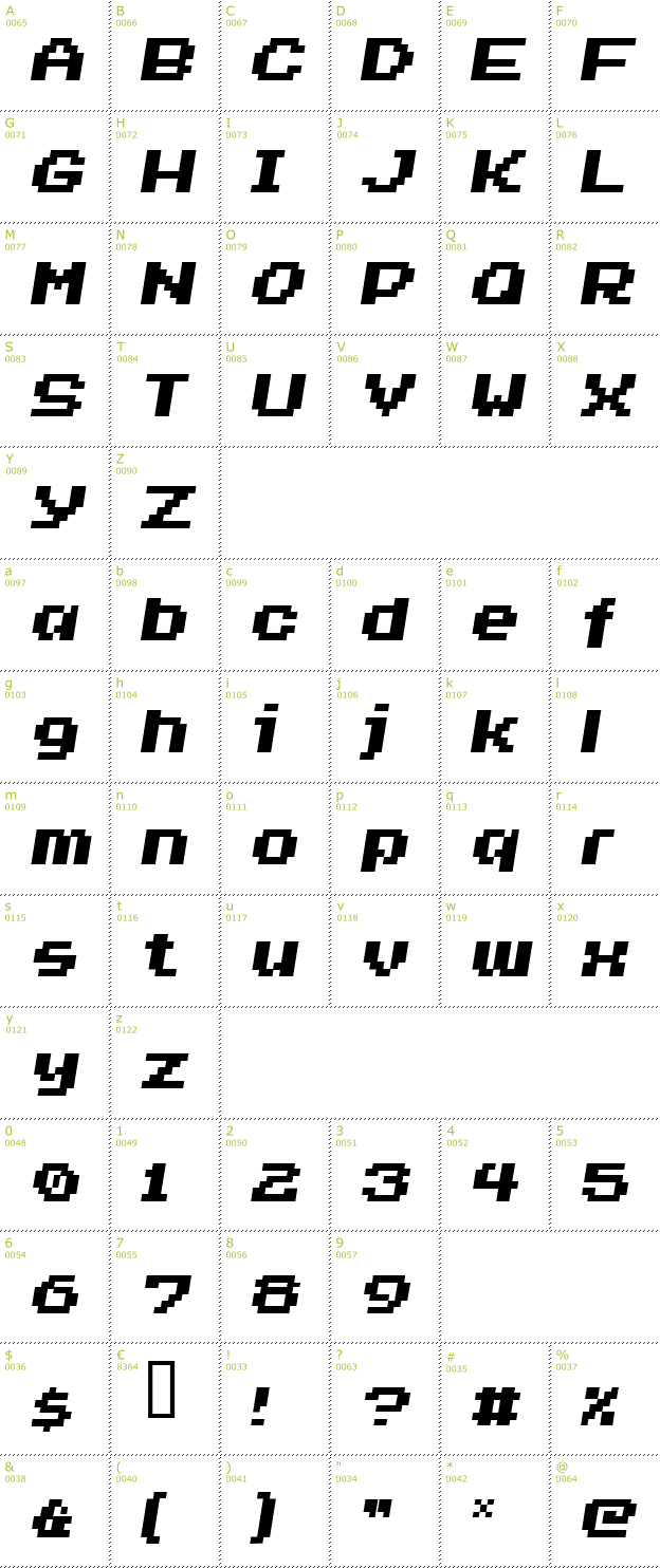 Character Mini-Map: Invasion 2000 font