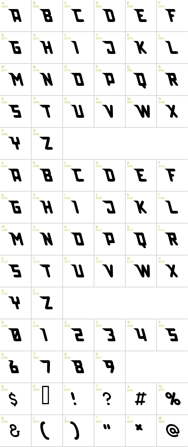 Character Mini-Map: Lazerbeam Surprise font