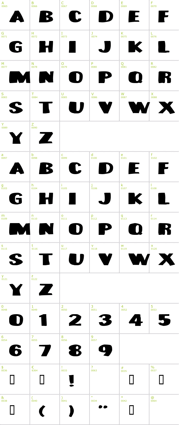 Character Mini-Map: Munster Bash font