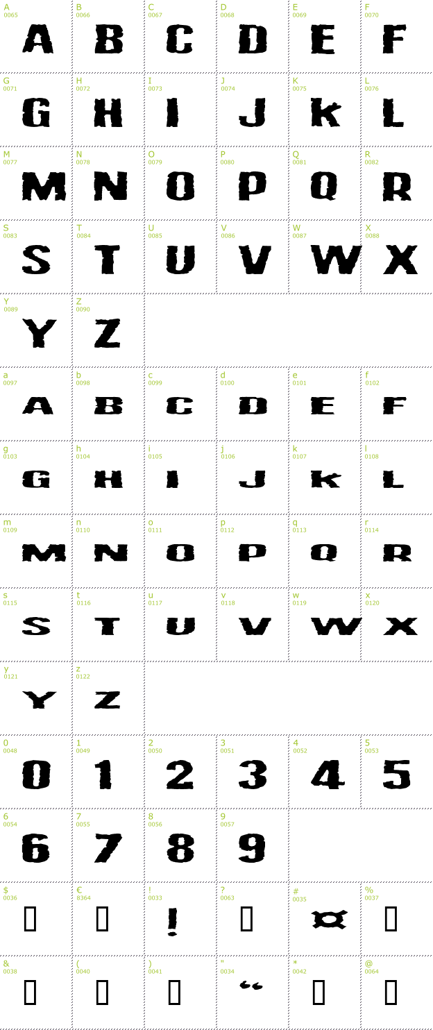 Character Mini-Map: Vulgar Display Of Power font