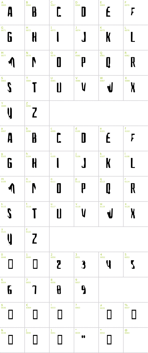 Character Mini-Map: A font for the computer people font