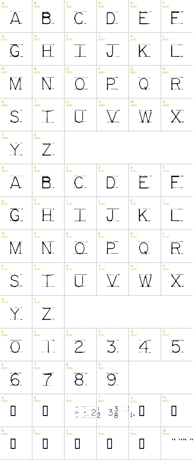 Character Mini-Map: Mechanical Fun font
